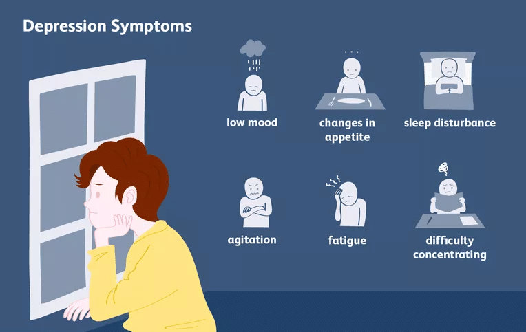 Emotional and Psychological Symptoms